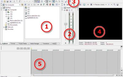 *How To use Sony Vegas to edit your Videos*